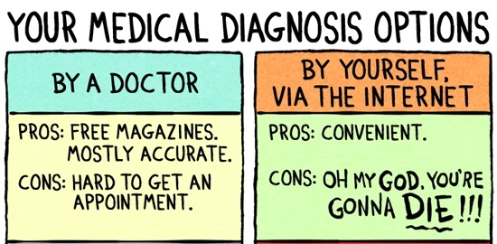 dangers of self diagnosis