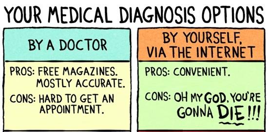 dangers of self diagnosis