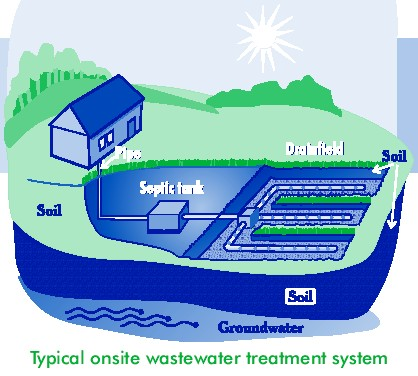 how does a septic tank works