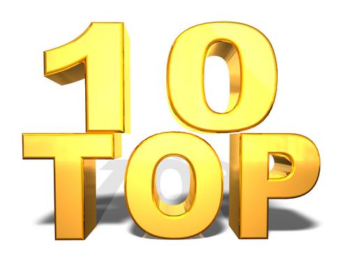 Top 10 Amazing Species of Frog