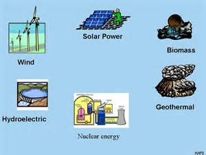 List of Renewable Resources