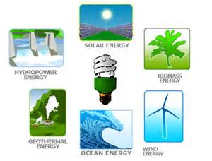 Alternative Energy Sources Pros And Cons
